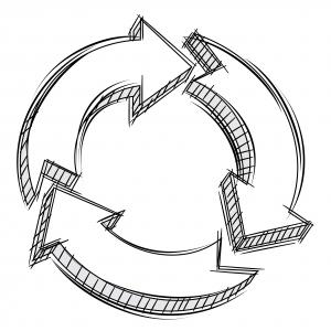 Agile, iterative Softwareentwicklung